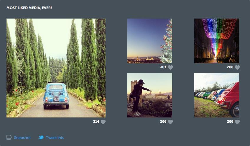track Instagram