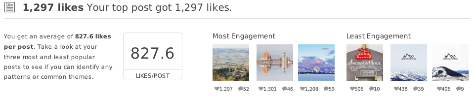 Union Metrics track Instagram analytics