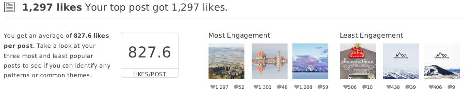 Union Metrics track Instagram analytics